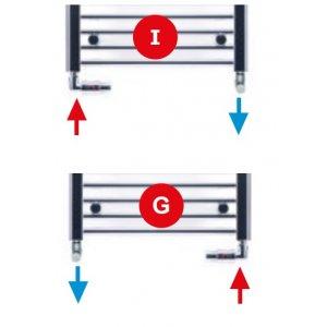 Zehnder Uhlový rohový ventil